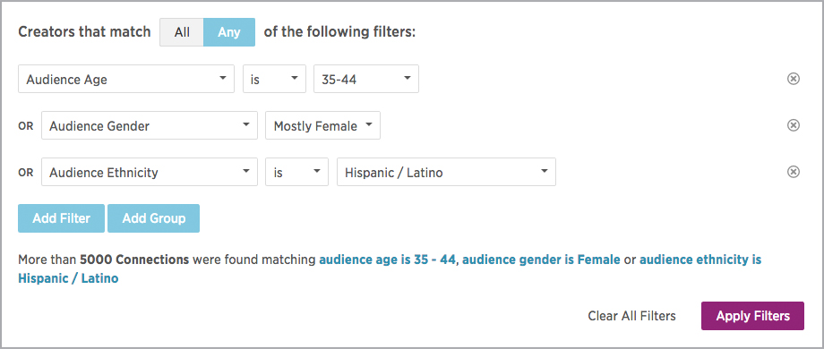 audience targeting platform search