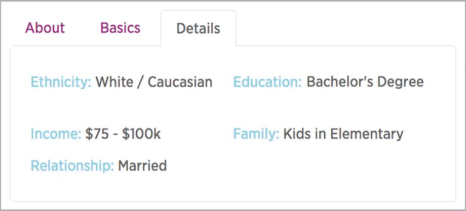 Creator Profiles demographic details