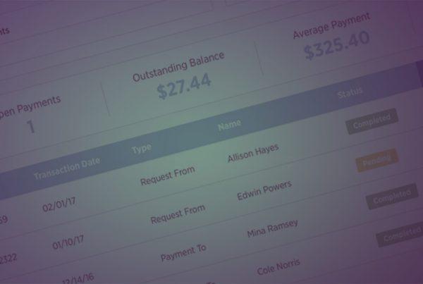 Introducing IZEA Pay