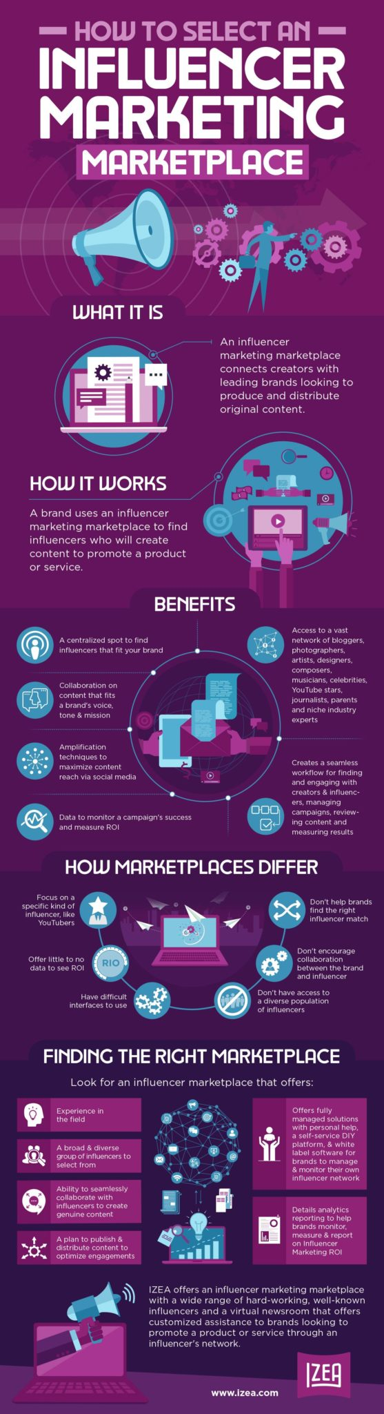 How to select an influencer marketplace