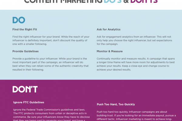 Effective Content Marketing Strategies for Marketers and Agencies Example #2