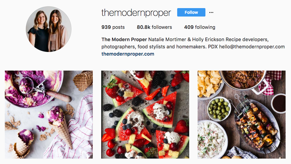 The modern proper top foodie influencer
