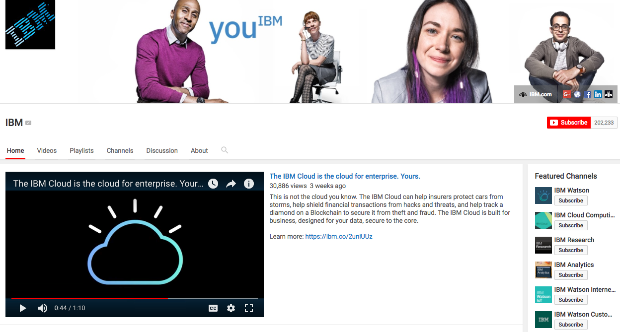 IBM Content Marketing Brands