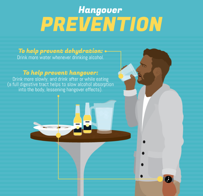 Best Content Marketing Infographics How To Prevent A Hangover