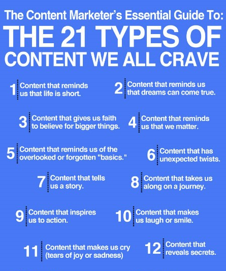 Best Content Marketing Infographics Example