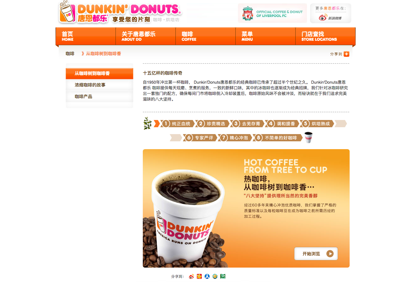 Dunkin Donuts International Content Marketing