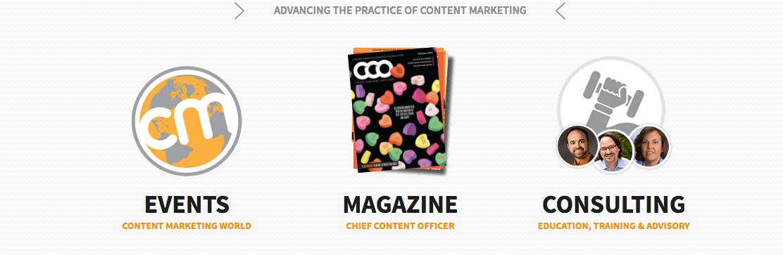 Content Marketing Institute Content Marketing Plan Examples