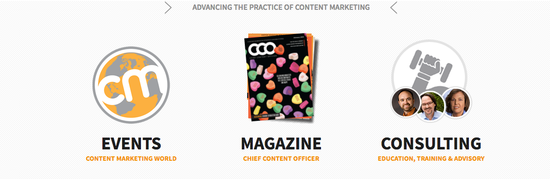 Content Marketing Institute Content Marketing Plan Examples