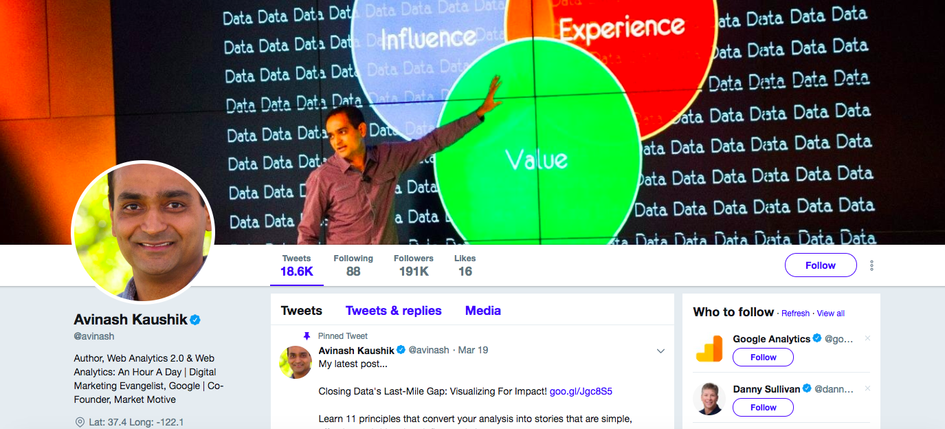 Avinash Kaushik Top Digital Media Influencers