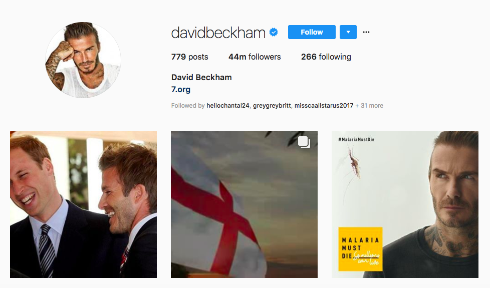 David Beckham top UK influencers