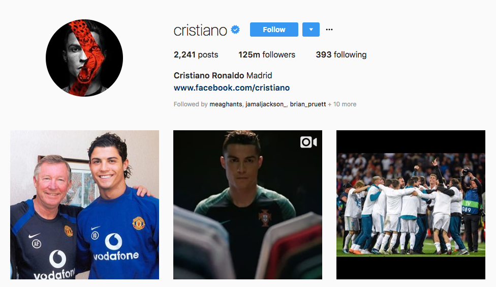 Cristiano Ronaldo top sports influencers