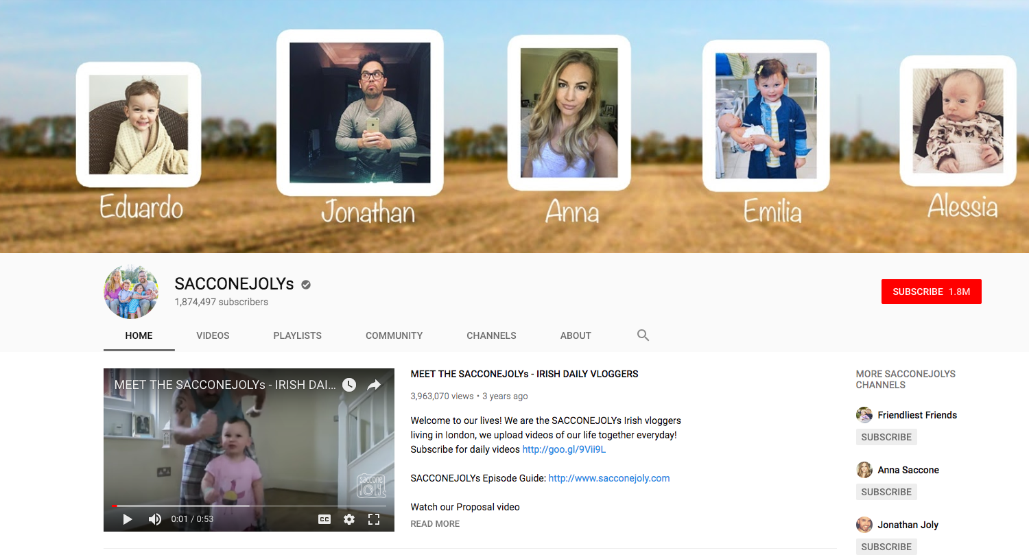 SACCONEJOLYs top daily youtube vloggers