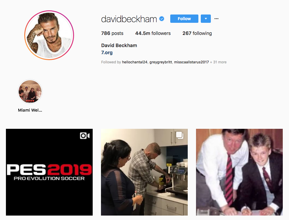 David Beckham top sports influencers